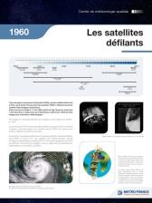 Les satellites défilants