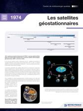 Les satellites géostationnaires