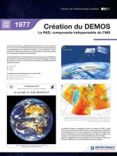 Création du DEMOS