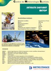 Satellite défilant METOP 1/2