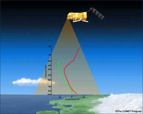 IASI : des profils atmosphériques sur l'ensemble de la planète
